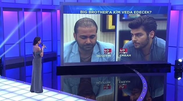 Photo of Big Brother Türkiye'de eleme sonucu belli oldu