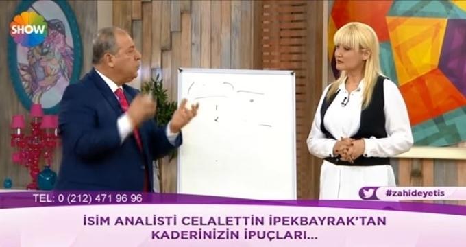 Photo of İsminize göre hangi aylar kritik? İsim analisti Celalettin İpekbayrak açıklıyor..