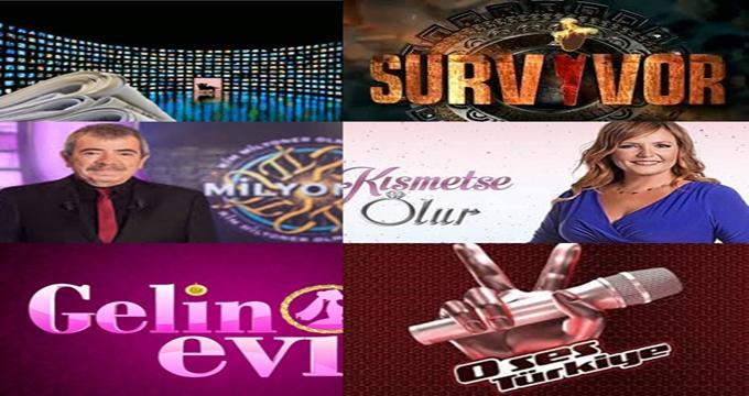 Photo of Medyada en çok ses getiren yarışma programı hangisi? Survivor mı, Kim milyoner olmak ister mi?