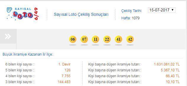 Photo of Süper loto sonuçları (22 temmuz cumartesi)