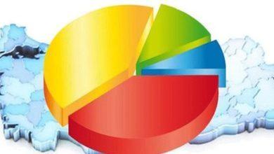 Photo of Yanıltıcı anket sonuçlarıyla yönlendirme yapanlara hapis cezası geliyor